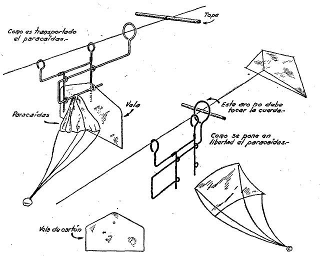 Como hacer un paracaidas para la cometa 1 como hacer - Como hacer una cometa paso a paso ...