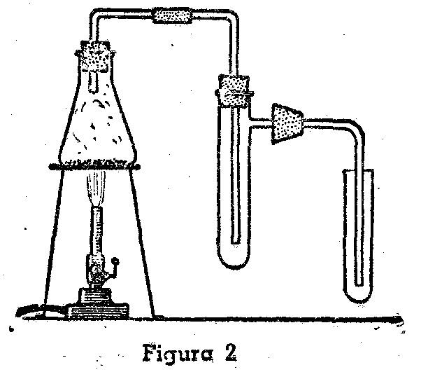 Experimentos de quimica halogenos 2 como hacer for Proyectos de carpinteria pdf