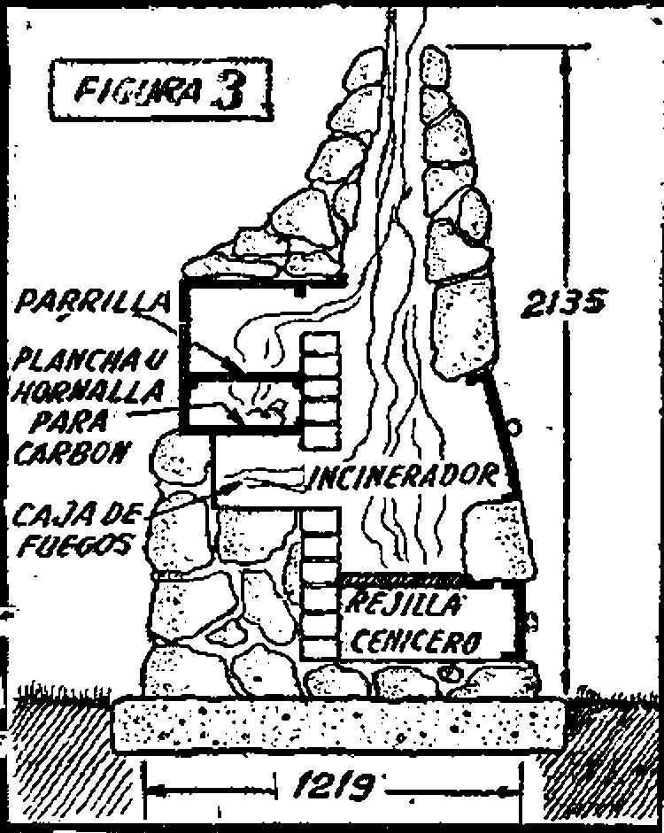 Como hacer una barbacoa fogon o parrilla como hacer - Como hacer una chimenea de obra ...