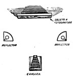 Como hacer – Material PANCROMATICO (1 DE 2)
