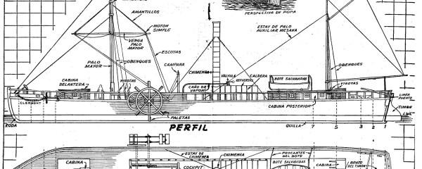 modelismo naval