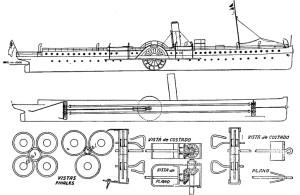 modelos accionados con motor de g 1