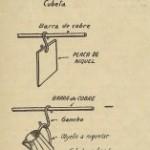 Como hacer Procedimiento sencillo PARA NIQUELAR – CROMAR – GALVANIZAR