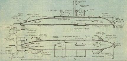 como hacer modelos de submarino