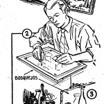 Como APRENDER A DIBUJAR – Principios del dibujo