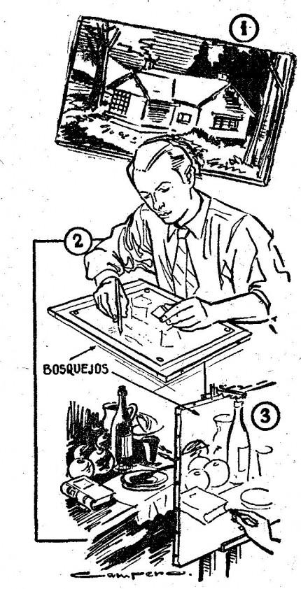 Como aprender a dibujar - Principios del dibujo