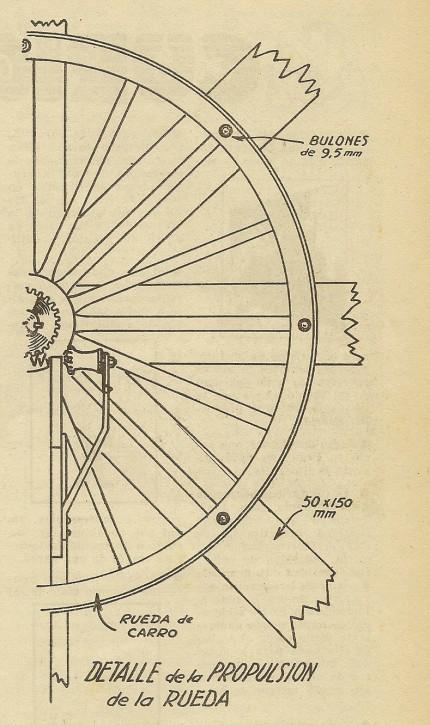 como hacer una rueda ferris