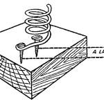 Como hacer – usos de LA PILA ELECTRICA (1 de 3)