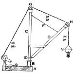 Como hacer – usos de LA PILA ELECTRICA ( 3 de 3)
