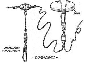 Como pescar, armado de lineas de pesca y el mosqueton
