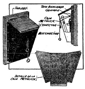 Cajas de FUSIBLES - Como proteger CAJAS DE FUSIBLES