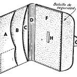 Como hacer una CARTERA o PORTAFOLIO en CUERO (1 de 2)