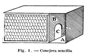 Como hacer una CONEJERA - CONEJOS 1