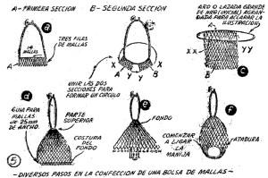 Manualidades con MALLA - Como hacer BOLSAS DE MALLA 5
