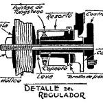 Motores aeromodelismo – Como funciona un MOTOR DE AEROMODELISMO