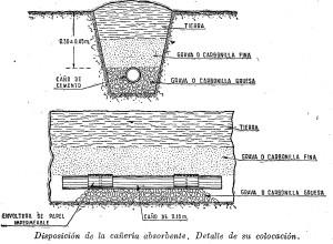Pozo séptico o cámara séptica, como hacer uno de hormigon