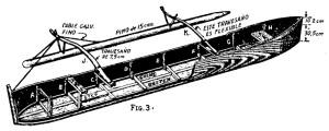canoa tipo mares del tropico 2