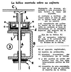 como hacer un anemometro 2