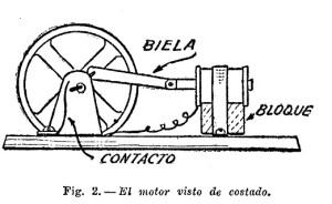como hacer un motor solenoide casero 5