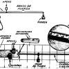 Como hacer una BALANZA a pilón 2
