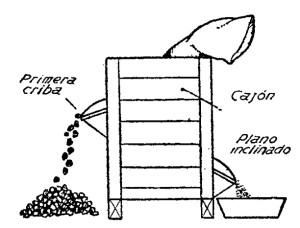 Como hacer una CRIBA, Cernidor o tamiz 1