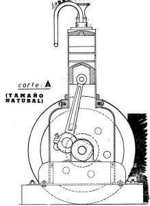 construccion de un motor de vapor 8