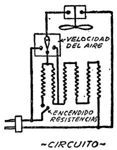 construccion de una estufa y ventilador 2
