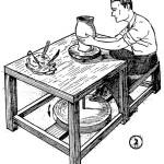 Como hacer – El TORNO DEL ALFARERO