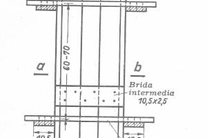 encofrado de columnas