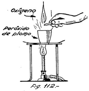 experimentos de quimica 3