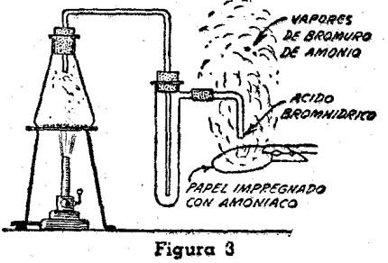 experimentos de quimica - halogeno