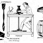 Como hacer un TORNO Y HORNO PARA CERAMICAS, CACHARROS, COCIMIENTO Y DECORACION de cerámicas – ALFARERIA