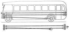 modelos accionados con motor de g 3