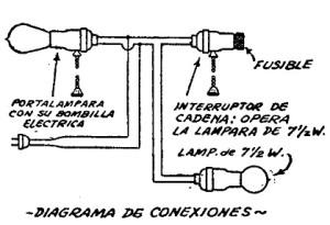 novedosa lampara de mesa 3