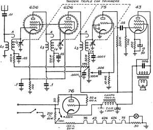 radio receptor 1