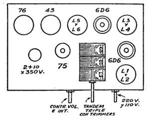 radio receptor 2