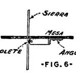 Como hacer una SIERRA SIN FIN con partes de automóvil (3 de 4)